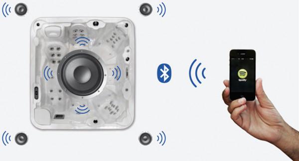 Option Surround Bluetooth Audio System 4.1 für Exclusive und Premium